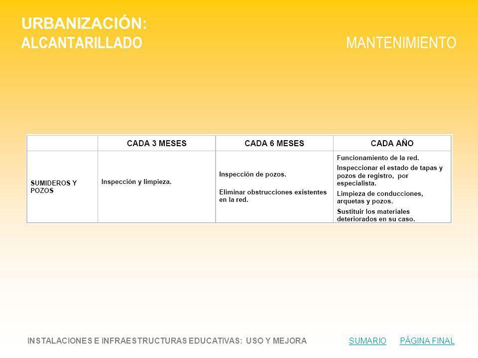 URBANIZACIÓN: ALCANTARILLADO MANTENIMIENTO INSTALACIONES E INFRAESTRUCTURAS EDUCATIVAS: USO Y MEJORA SUMARIO PÁGINA FINALSUMARIOPÁGINA FINAL