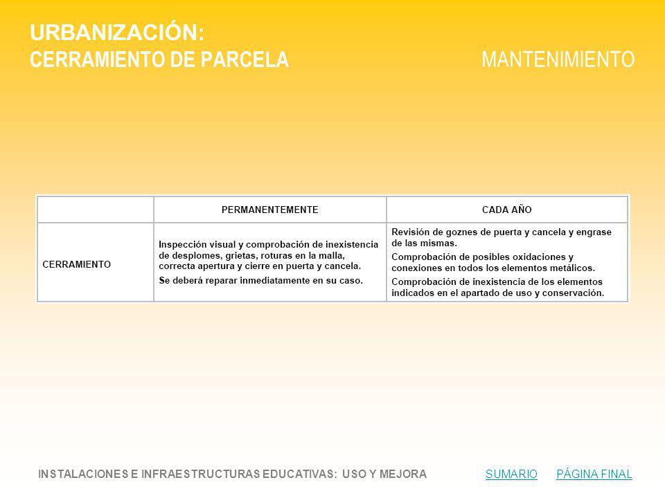 URBANIZACIÓN: CERRAMIENTO DE PARCELA MANTENIMIENTO INSTALACIONES E INFRAESTRUCTURAS EDUCATIVAS: USO Y MEJORA SUMARIO PÁGINA FINALSUMARIOPÁGINA FINAL