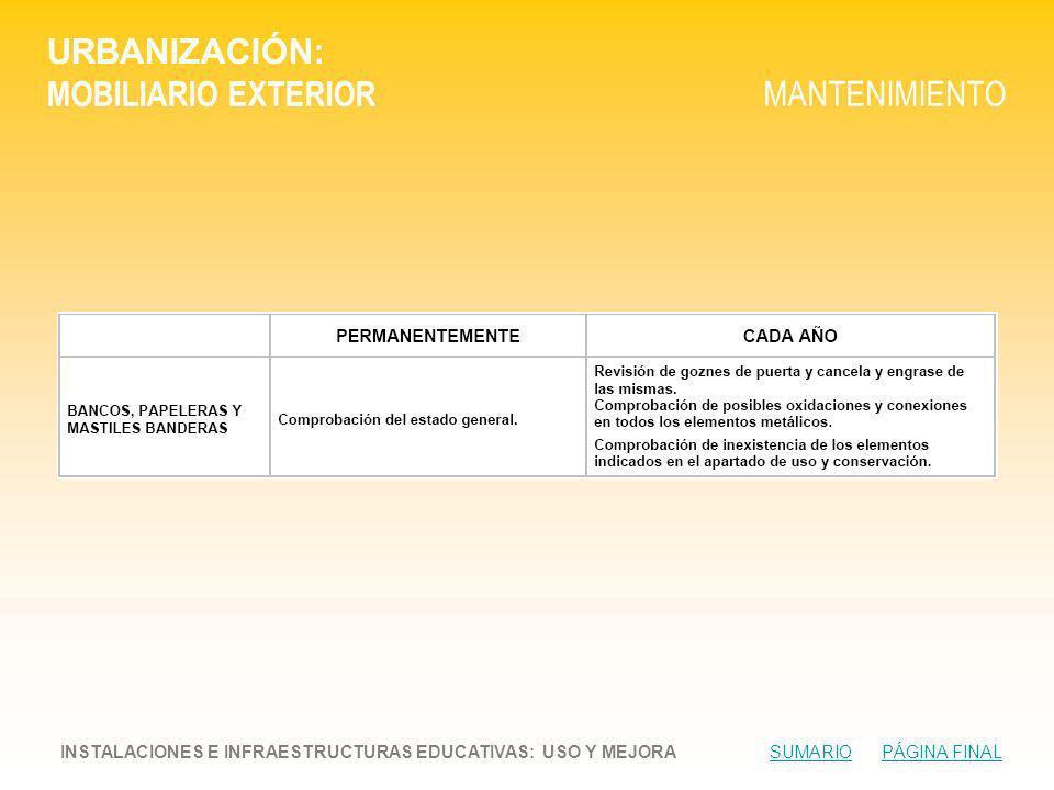 URBANIZACIÓN: MOBILIARIO EXTERIOR MANTENIMIENTO INSTALACIONES E INFRAESTRUCTURAS EDUCATIVAS: USO Y MEJORA SUMARIO PÁGINA FINALSUMARIOPÁGINA FINAL