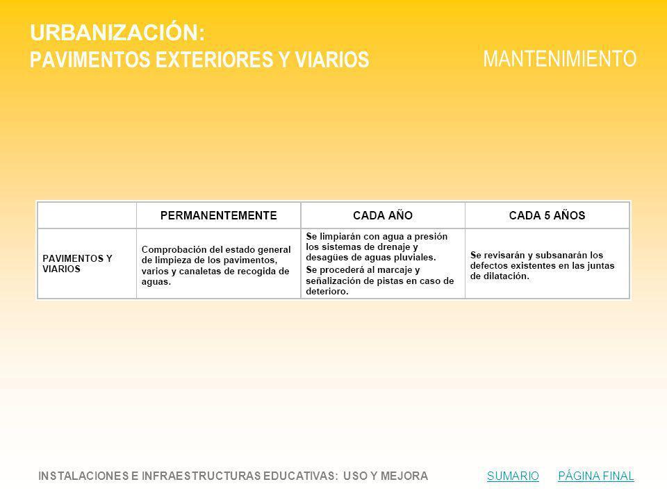 URBANIZACIÓN: PAVIMENTOS EXTERIORES Y VIARIOS MANTENIMIENTO INSTALACIONES E INFRAESTRUCTURAS EDUCATIVAS: USO Y MEJORA SUMARIO PÁGINA FINALSUMARIOPÁGINA FINAL