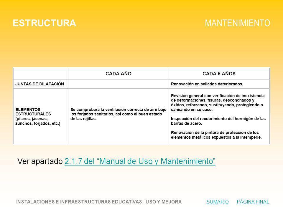 ESTRUCTURA MANTENIMIENTO INSTALACIONES E INFRAESTRUCTURAS EDUCATIVAS: USO Y MEJORA SUMARIO PÁGINA FINALSUMARIOPÁGINA FINAL Ver apartado 2.1.7 del Manual de Uso y Mantenimiento2.1.7 del Manual de Uso y Mantenimiento