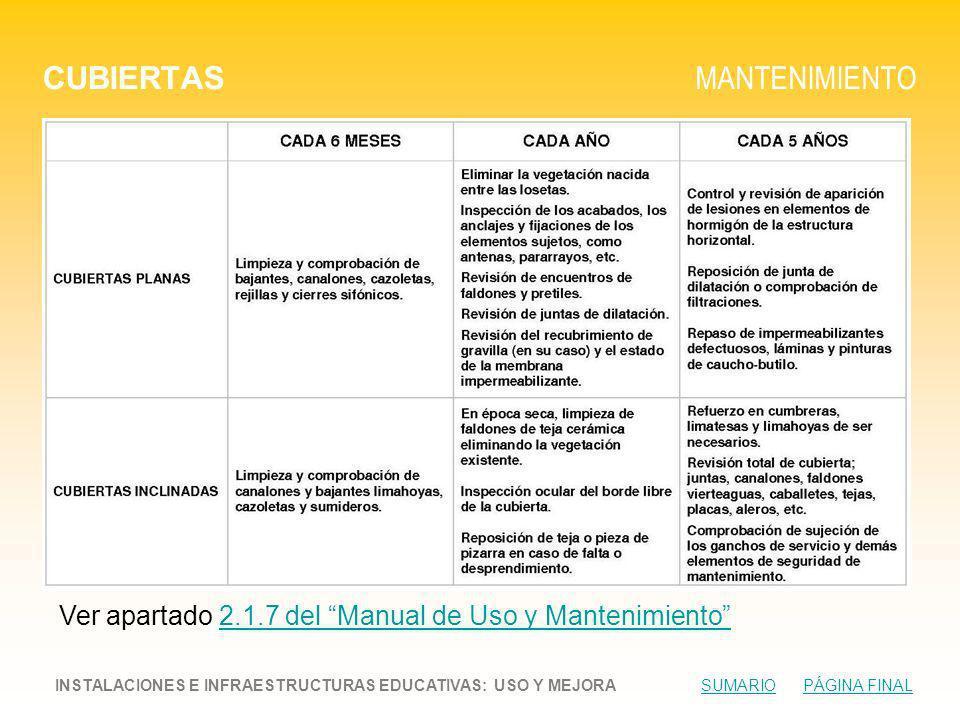 CUBIERTAS MANTENIMIENTO INSTALACIONES E INFRAESTRUCTURAS EDUCATIVAS: USO Y MEJORA SUMARIO PÁGINA FINALSUMARIOPÁGINA FINAL Ver apartado 2.1.7 del Manual de Uso y Mantenimiento2.1.7 del Manual de Uso y Mantenimiento