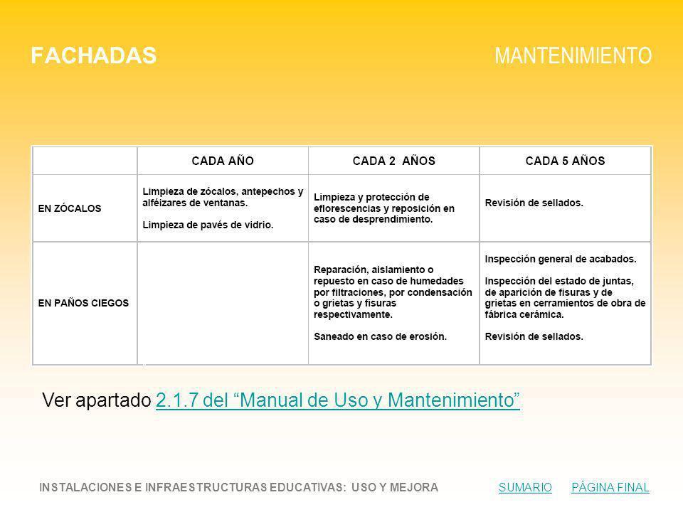 FACHADAS MANTENIMIENTO INSTALACIONES E INFRAESTRUCTURAS EDUCATIVAS: USO Y MEJORA SUMARIO PÁGINA FINALSUMARIOPÁGINA FINAL Ver apartado 2.1.7 del Manual de Uso y Mantenimiento2.1.7 del Manual de Uso y Mantenimiento