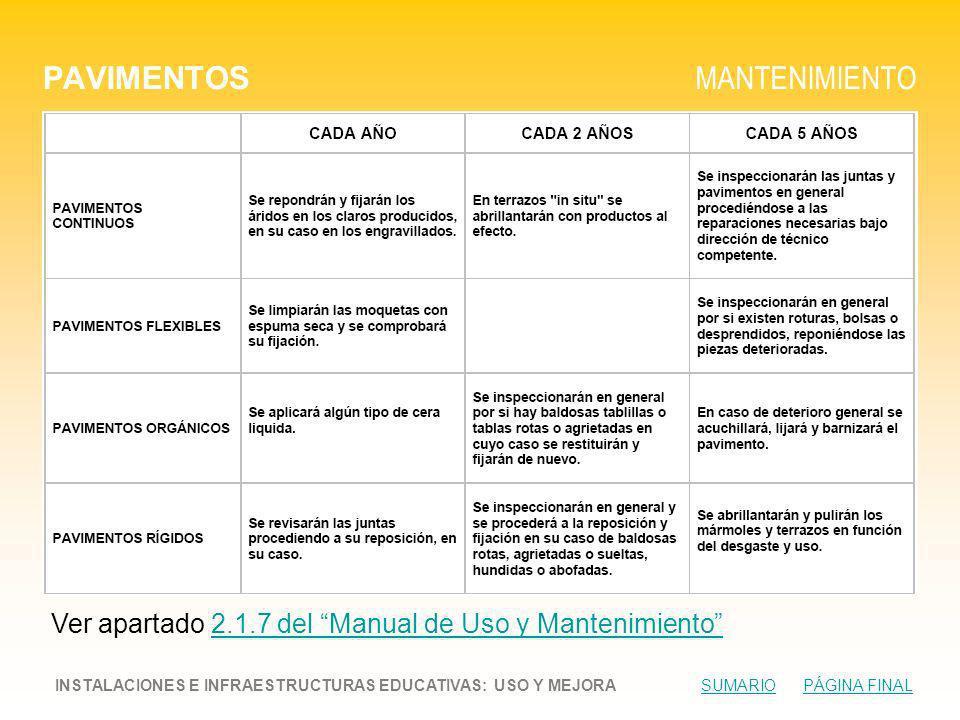 PAVIMENTOS MANTENIMIENTO INSTALACIONES E INFRAESTRUCTURAS EDUCATIVAS: USO Y MEJORA SUMARIO PÁGINA FINALSUMARIOPÁGINA FINAL Ver apartado 2.1.7 del Manual de Uso y Mantenimiento2.1.7 del Manual de Uso y Mantenimiento
