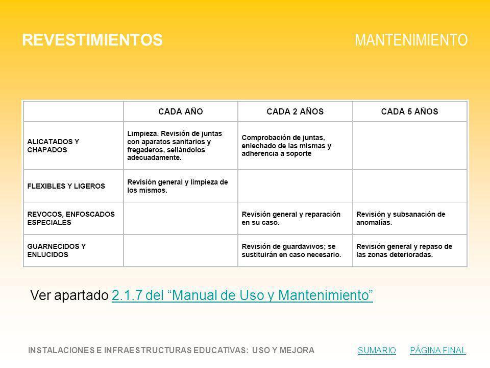REVESTIMIENTOS MANTENIMIENTO INSTALACIONES E INFRAESTRUCTURAS EDUCATIVAS: USO Y MEJORA SUMARIO PÁGINA FINALSUMARIOPÁGINA FINAL Ver apartado 2.1.7 del Manual de Uso y Mantenimiento2.1.7 del Manual de Uso y Mantenimiento
