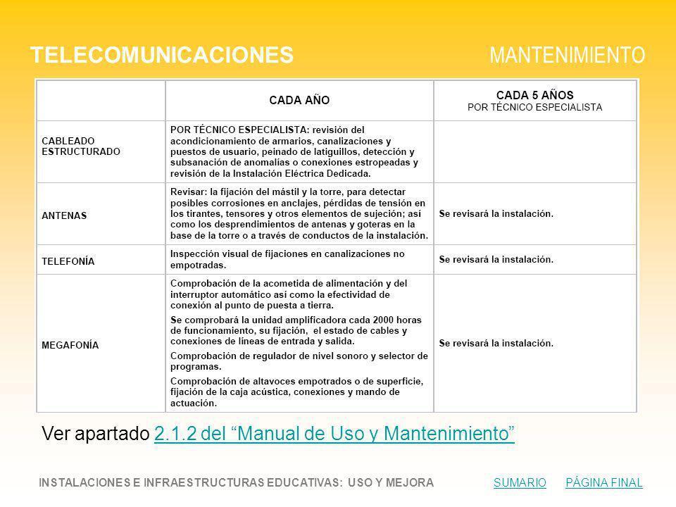 TELECOMUNICACIONES MANTENIMIENTO INSTALACIONES E INFRAESTRUCTURAS EDUCATIVAS: USO Y MEJORA SUMARIO PÁGINA FINALSUMARIOPÁGINA FINAL Ver apartado 2.1.2 del Manual de Uso y Mantenimiento2.1.2 del Manual de Uso y Mantenimiento