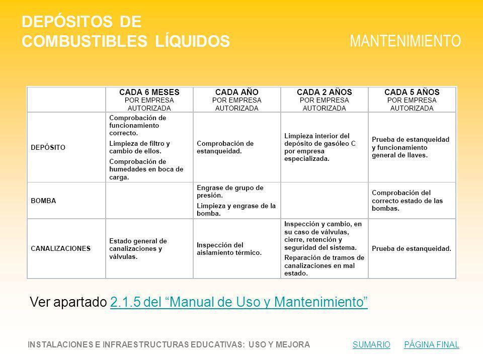 DEPÓSITOS DE COMBUSTIBLES LÍQUIDOS MANTENIMIENTO INSTALACIONES E INFRAESTRUCTURAS EDUCATIVAS: USO Y MEJORA SUMARIO PÁGINA FINALSUMARIOPÁGINA FINAL Ver apartado 2.1.5 del Manual de Uso y Mantenimiento2.1.5 del Manual de Uso y Mantenimiento