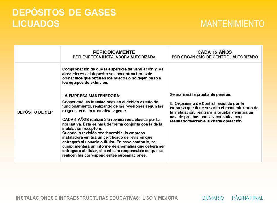 DEPÓSITOS DE GASES LICUADOS MANTENIMIENTO INSTALACIONES E INFRAESTRUCTURAS EDUCATIVAS: USO Y MEJORA SUMARIO PÁGINA FINALSUMARIOPÁGINA FINAL