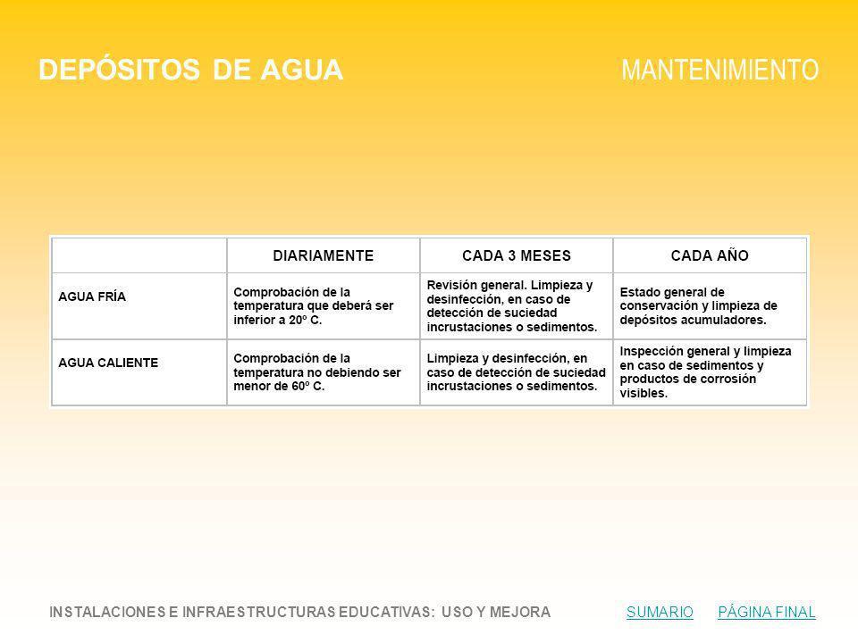 DEPÓSITOS DE AGUA MANTENIMIENTO INSTALACIONES E INFRAESTRUCTURAS EDUCATIVAS: USO Y MEJORA SUMARIO PÁGINA FINALSUMARIOPÁGINA FINAL