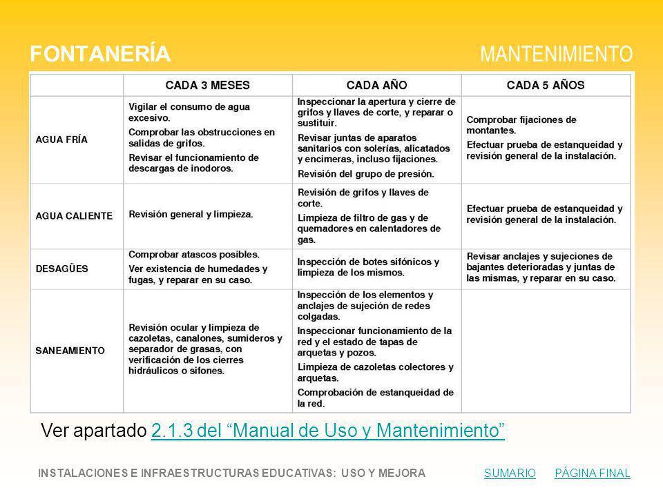 FONTANERÍA MANTENIMIENTO INSTALACIONES E INFRAESTRUCTURAS EDUCATIVAS: USO Y MEJORA SUMARIO PÁGINA FINALSUMARIOPÁGINA FINAL Ver apartado 2.1.3 del Manual de Uso y Mantenimiento2.1.3 del Manual de Uso y Mantenimiento
