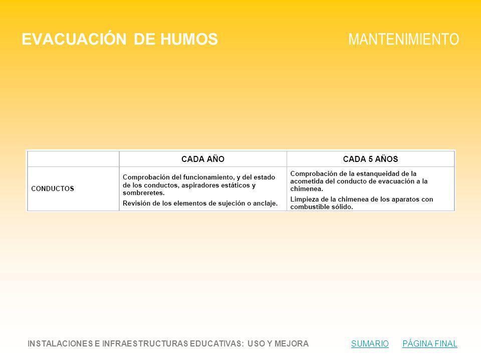 EVACUACIÓN DE HUMOS MANTENIMIENTO INSTALACIONES E INFRAESTRUCTURAS EDUCATIVAS: USO Y MEJORA SUMARIO PÁGINA FINALSUMARIOPÁGINA FINAL