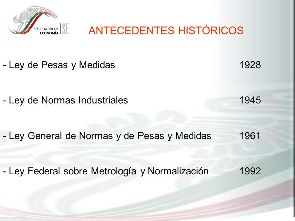 ANTECEDENTES HISTÓRICOS - Ley de Pesas y Medidas1928 - Ley de Normas Industriales1945 - Ley General de Normas y de Pesas y Medidas1961 - Ley Federal s