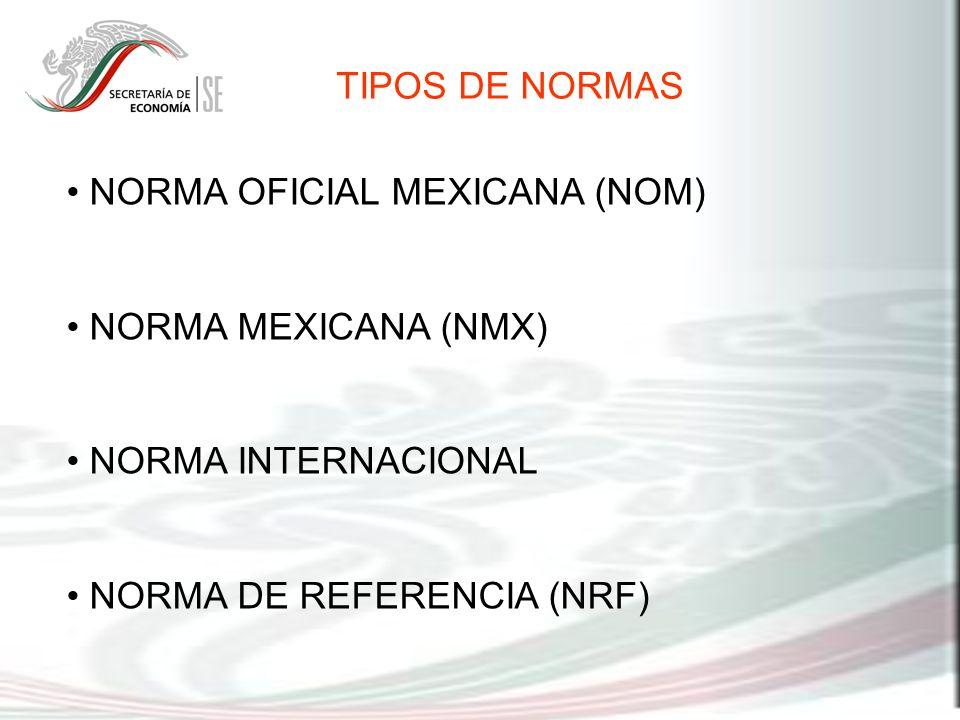 TIPOS DE NORMAS NORMA OFICIAL MEXICANA (NOM) NORMA MEXICANA (NMX) NORMA INTERNACIONAL NORMA DE REFERENCIA (NRF)