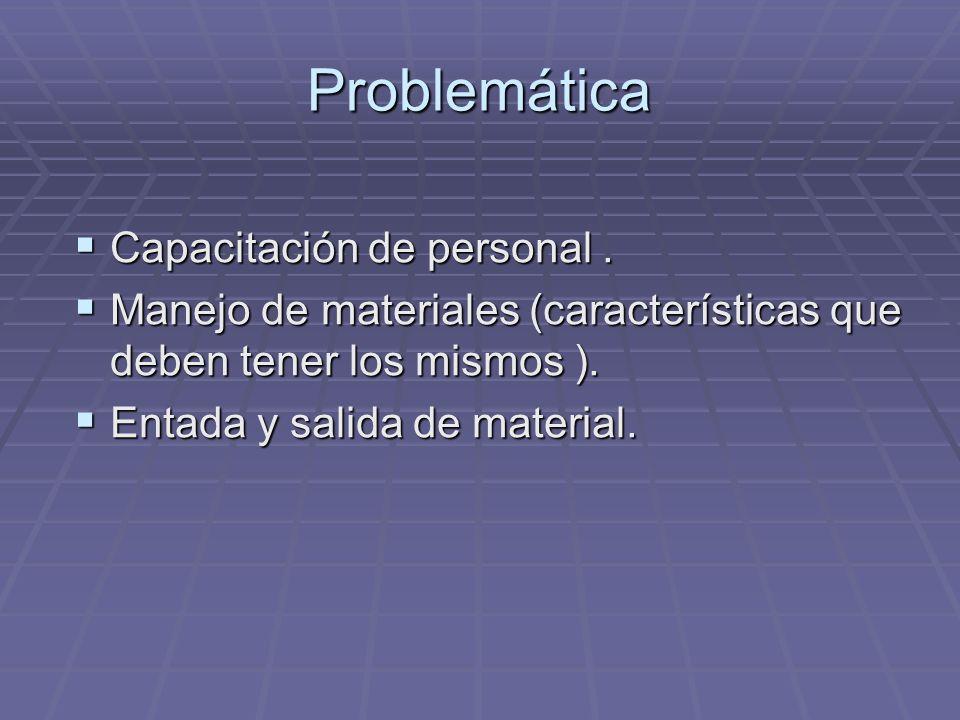 Problemática Capacitación de personal. Capacitación de personal. Manejo de materiales (características que deben tener los mismos ). Manejo de materia