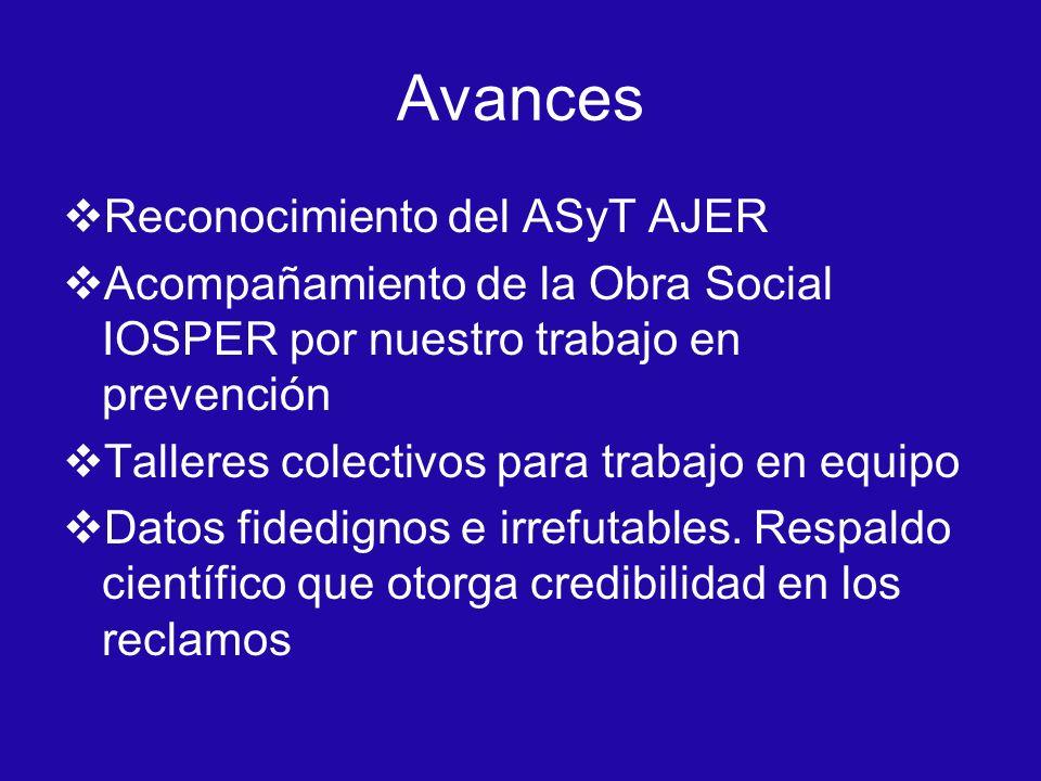 Avances Reconocimiento del ASyT AJER Acompañamiento de la Obra Social IOSPER por nuestro trabajo en prevención Talleres colectivos para trabajo en equ