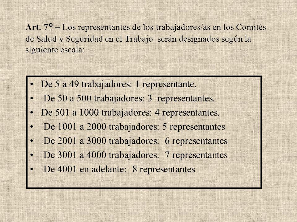 Art. 7° – Los representantes de los trabajadores/as en los Comités de Salud y Seguridad en el Trabajo serán designados según la siguiente escala: De 5