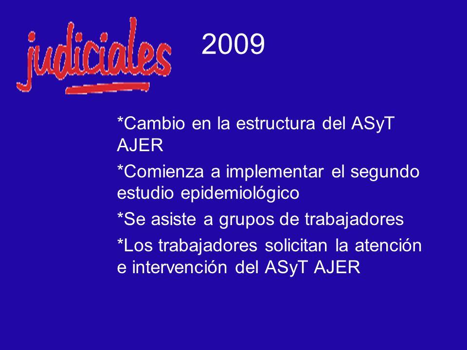2009 *Cambio en la estructura del ASyT AJER *Comienza a implementar el segundo estudio epidemiológico *Se asiste a grupos de trabajadores *Los trabaja