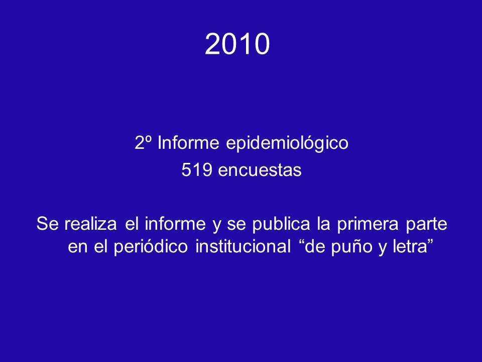 2006/2010 La comparación de los indicadores de condiciones de trabajo y salud nos permite comprobar 1) la eficacia de las acciones de salud laboral que han sido implementadas 2) establecer prioridades, tanto en el abordaje de problemáticas como de los lugares mas vulnerables, para el accionar del el ASyT AJER en este 2010