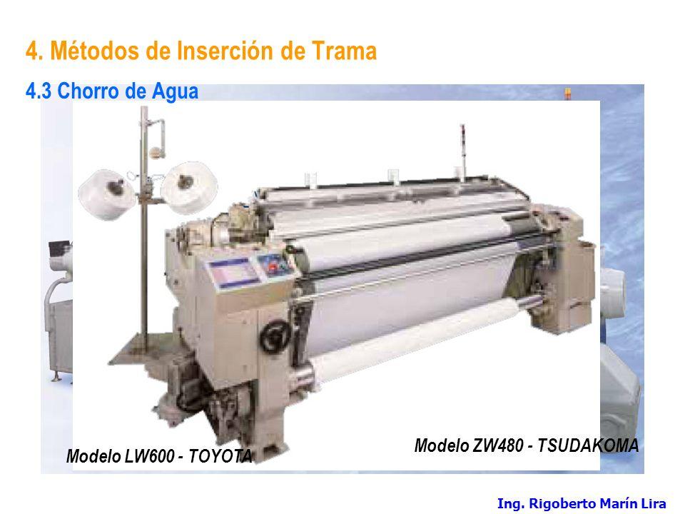 4. Métodos de Inserción de Trama Modelo ZW480 - TSUDAKOMA 4.3 Chorro de Agua Modelo LW600 - TOYOTA Ing. Rigoberto Marín Lira