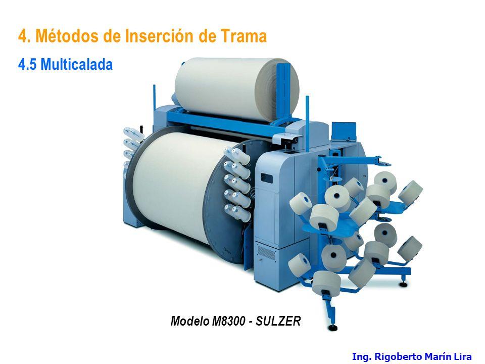 4. Métodos de Inserción de Trama Modelo M8300 - SULZER 4.5 Multicalada Ing. Rigoberto Marín Lira