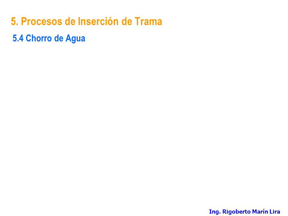 5. Procesos de Inserción de Trama 5.4 Chorro de Agua Ing. Rigoberto Marín Lira