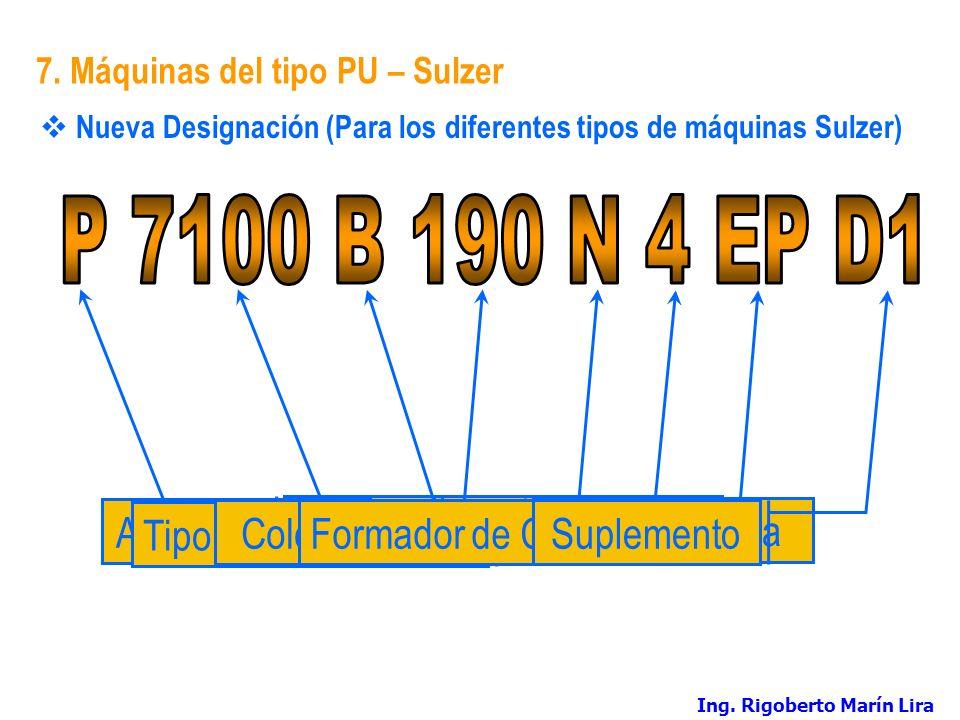 7. Máquinas del tipo PU – Sulzer Nueva Designación (Para los diferentes tipos de máquinas Sulzer) Sistema de InserciónModelo o Tipo Materia Prima Anch