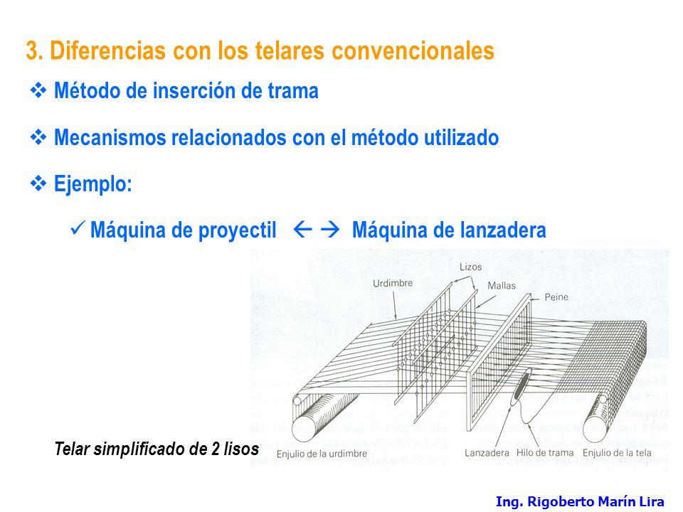 3. Diferencias con los telares convencionales Método de inserción de trama Mecanismos relacionados con el método utilizado Ejemplo: Máquina de proyect