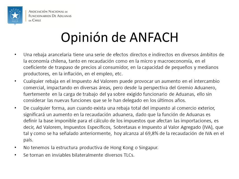 Opinión de ANFACH Una rebaja arancelaria tiene una serie de efectos directos e indirectos en diversos ámbitos de la economía chilena, tanto en recaudación como en la micro y macroeconomía, en el coeficiente de traspaso de precios al consumidor, en la capacidad de pequeños y medianos productores, en la inflación, en el empleo, etc.