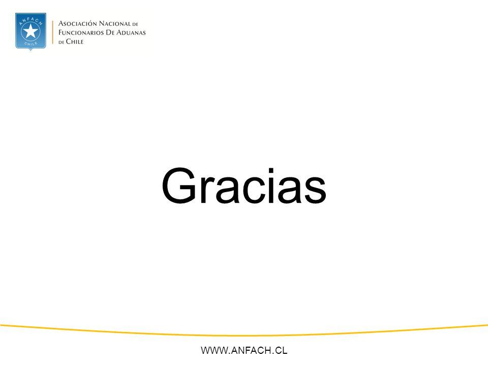 Gracias WWW. ANFACH. CL