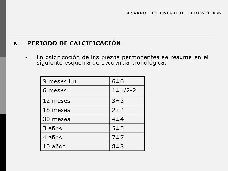 DESARROLLO GENERAL DE LA DENTICIÓN B. PERIODO DE CALCIFICACIÓN La calcificación de las piezas permanentes se resume en el siguiente esquema de secuenc
