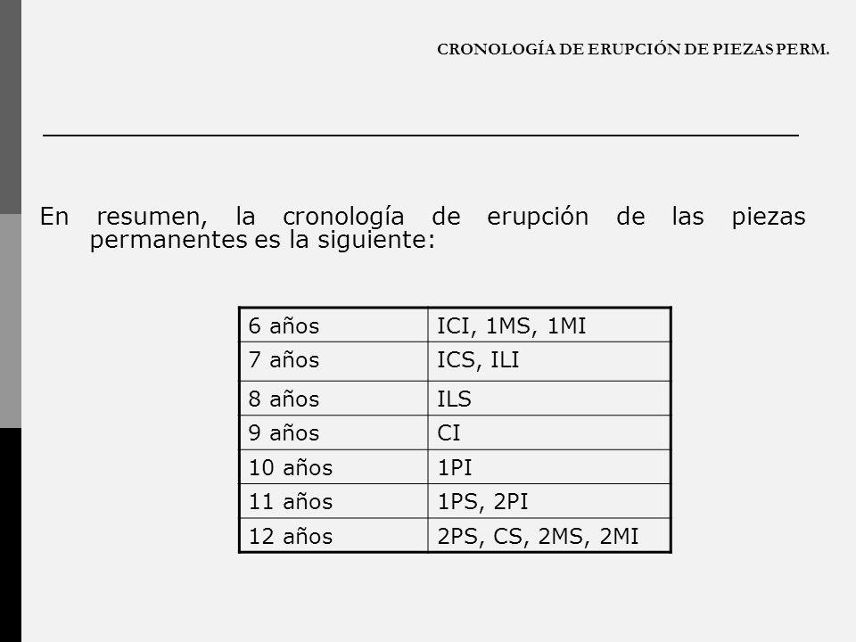 CRONOLOGÍA DE ERUPCIÓN DE PIEZAS PERM. En resumen, la cronología de erupción de las piezas permanentes es la siguiente: 6 añosICI, 1MS, 1MI 7 añosICS,