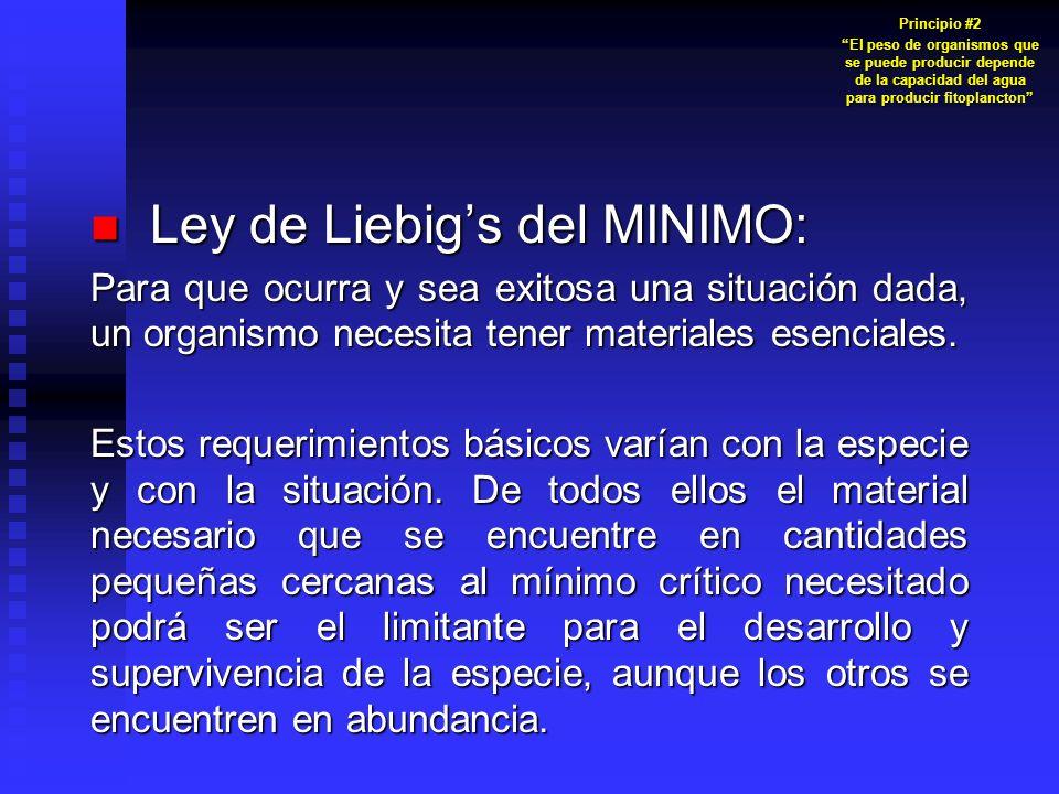 ley tolerancia shelford:
