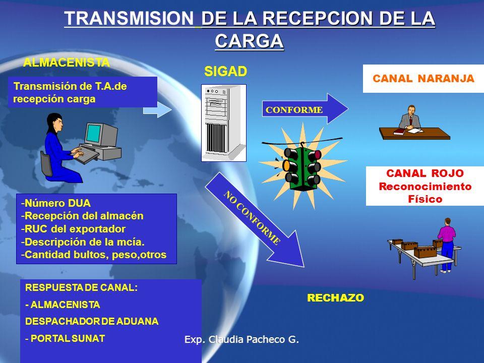 ALMACENISTA SIGAD Transmisión de T.A.de recepción carga -Número DUA -Recepción del almacén -RUC del exportador -Descripción de la mcía.