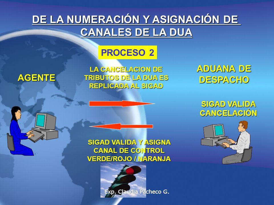 DE LA NUMERACIÓN Y ASIGNACIÓN DE CANALES DE LA DUA AGENTE ADUANA DE DESPACHO LA CANCELACION DE TRIBUTOS DE LA DUA ES REPLICADA AL SIGAD SIGAD VALIDA Y ASIGNA CANAL DE CONTROL VERDE/ROJO / NARANJA PROCESO 2 SIGAD VALIDA CANCELACIÓN Exp.