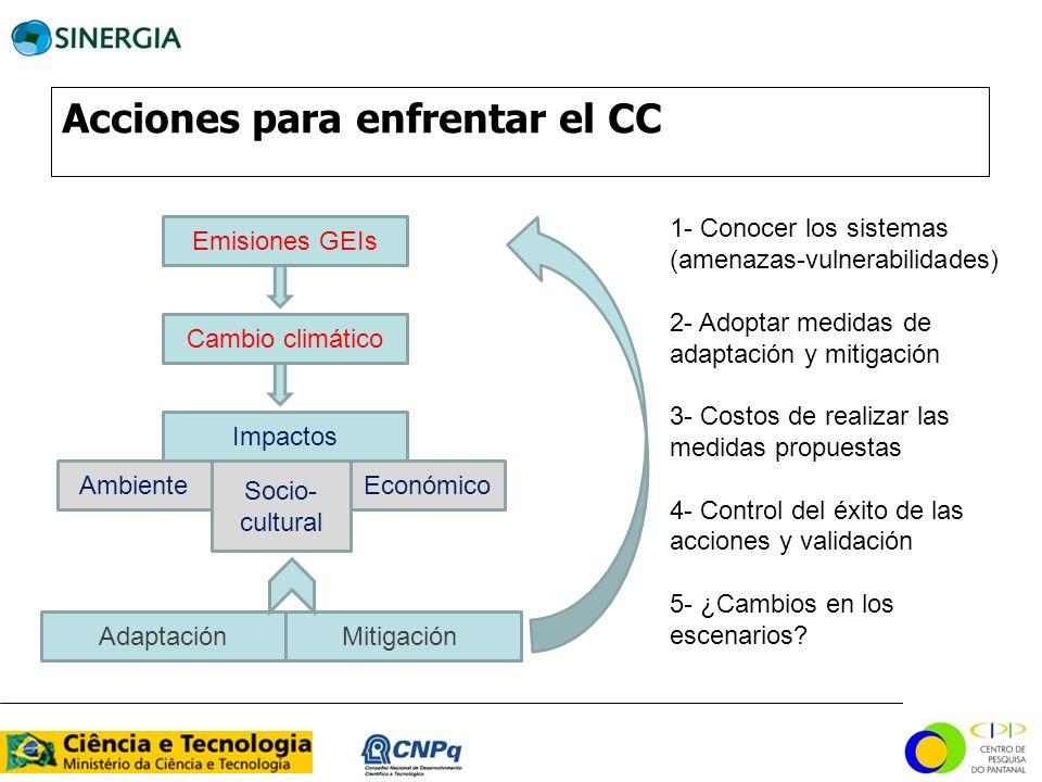 1- Conocer los sistemas (amenazas-vulnerabilidades) 2- Adoptar medidas de adaptación y mitigación 3- Costos de realizar las medidas propuestas 4- Cont