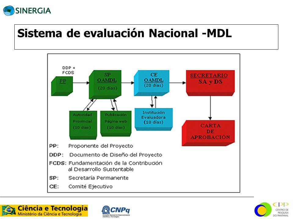 Sistema de evaluación Nacional -MDL