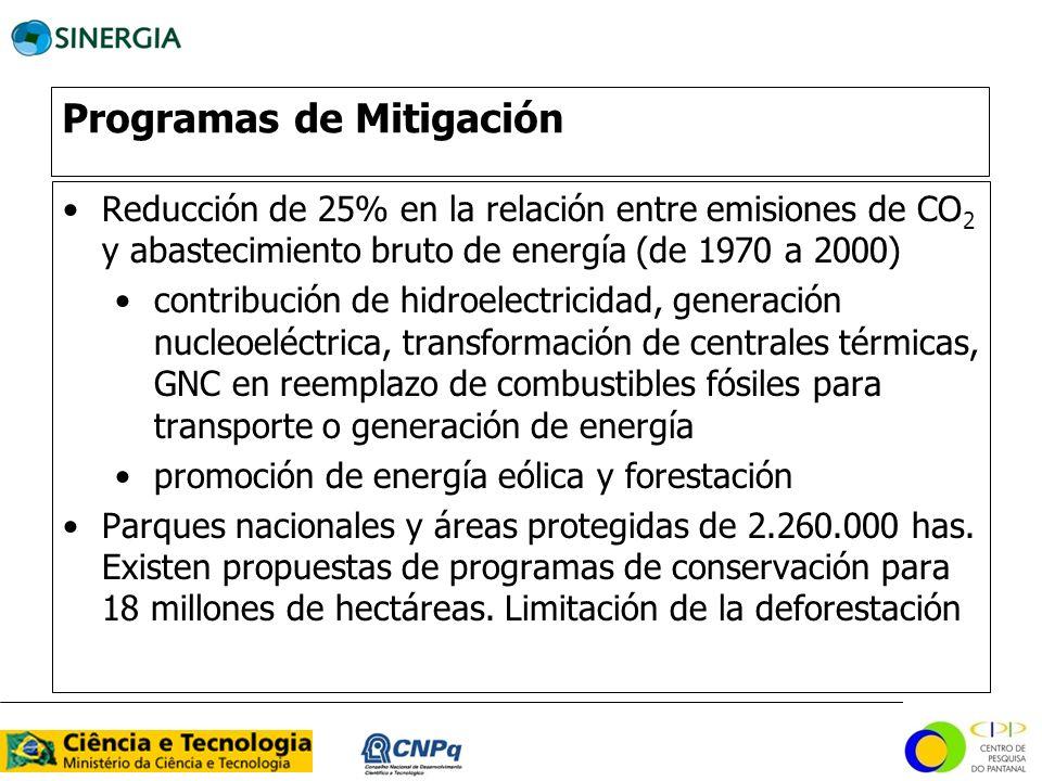 Reducción de 25% en la relación entre emisiones de CO 2 y abastecimiento bruto de energía (de 1970 a 2000) contribución de hidroelectricidad, generaci