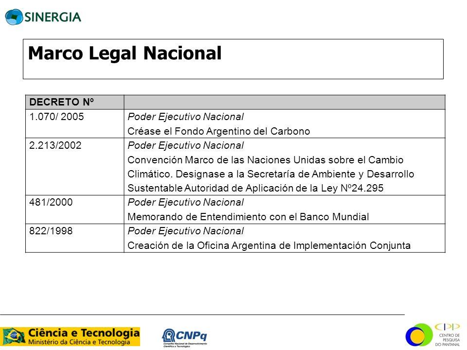 DECRETO Nº 1.070/ 2005 Poder Ejecutivo Nacional Créase el Fondo Argentino del Carbono 2.213/2002 Poder Ejecutivo Nacional Convención Marco de las Naci