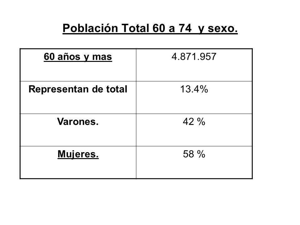 Población Total 60 a 74 y sexo.