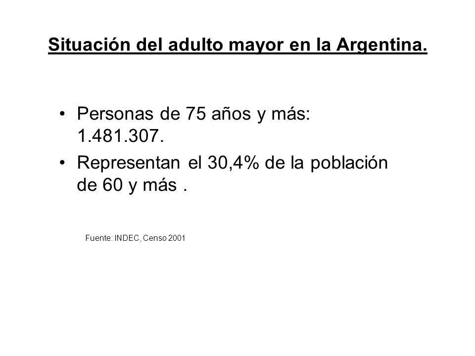Situación del adulto mayor en la Argentina.Personas de 75 años y más: 1.481.307.