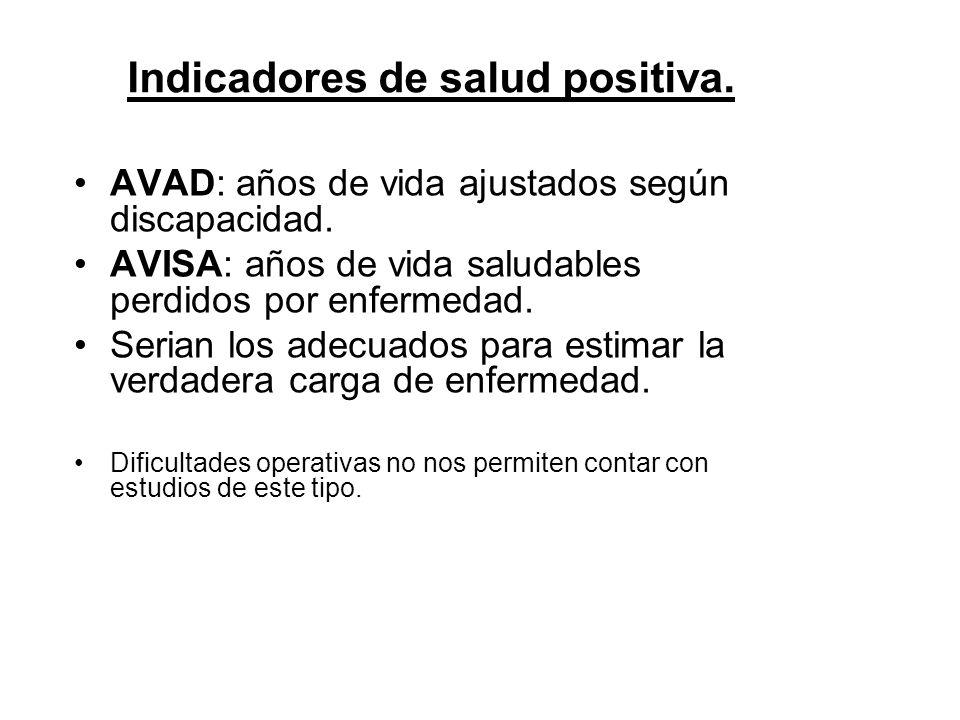 Indicadores de salud positiva.AVAD: años de vida ajustados según discapacidad.