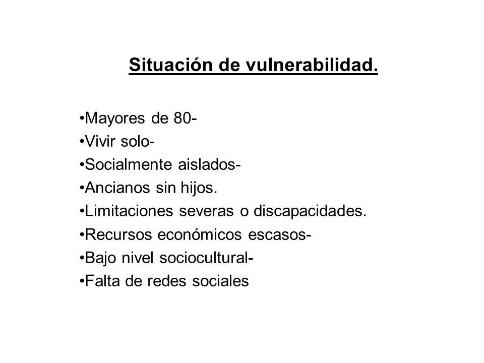 Situación de vulnerabilidad.Mayores de 80- Vivir solo- Socialmente aislados- Ancianos sin hijos.