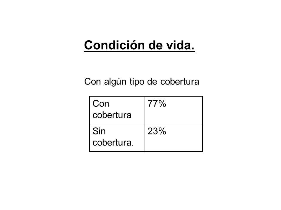 Condición de vida. Con algún tipo de cobertura Con cobertura 77% Sin cobertura. 23%