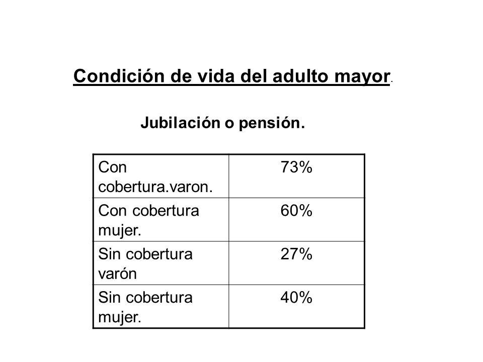 Condición de vida del adulto mayor.Jubilación o pensión.
