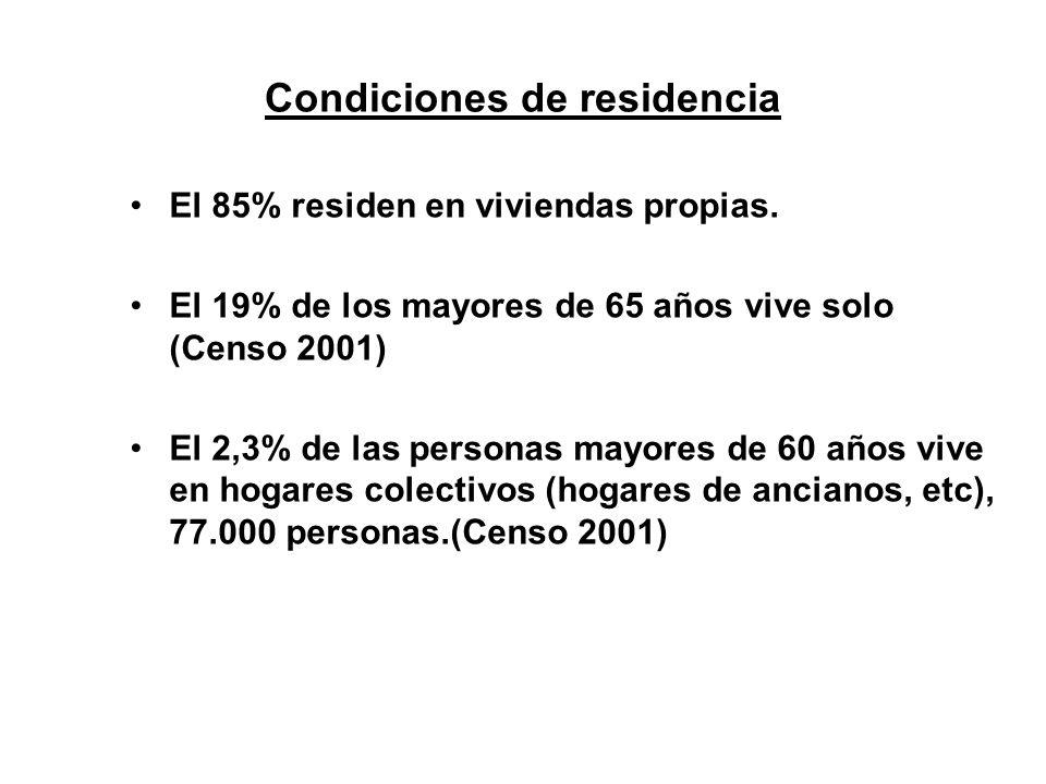 Condiciones de residencia El 85% residen en viviendas propias.