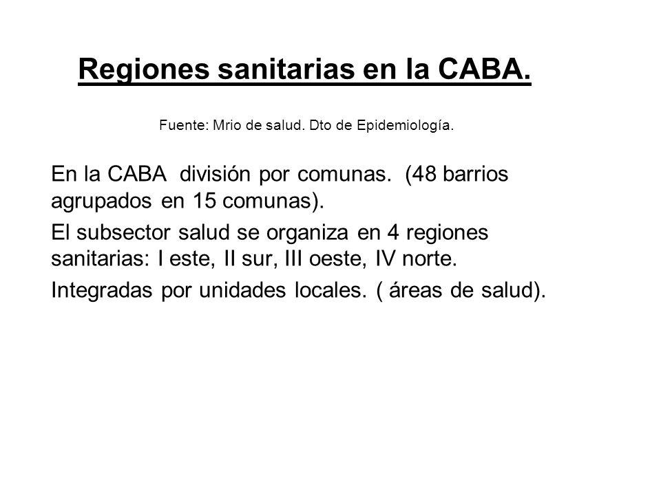 Regiones sanitarias en la CABA.Fuente: Mrio de salud.