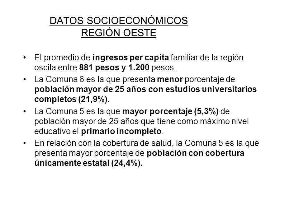 DATOS SOCIOECONÓMICOS REGIÓN OESTE El promedio de ingresos per capita familiar de la región oscila entre 881 pesos y 1.200 pesos.