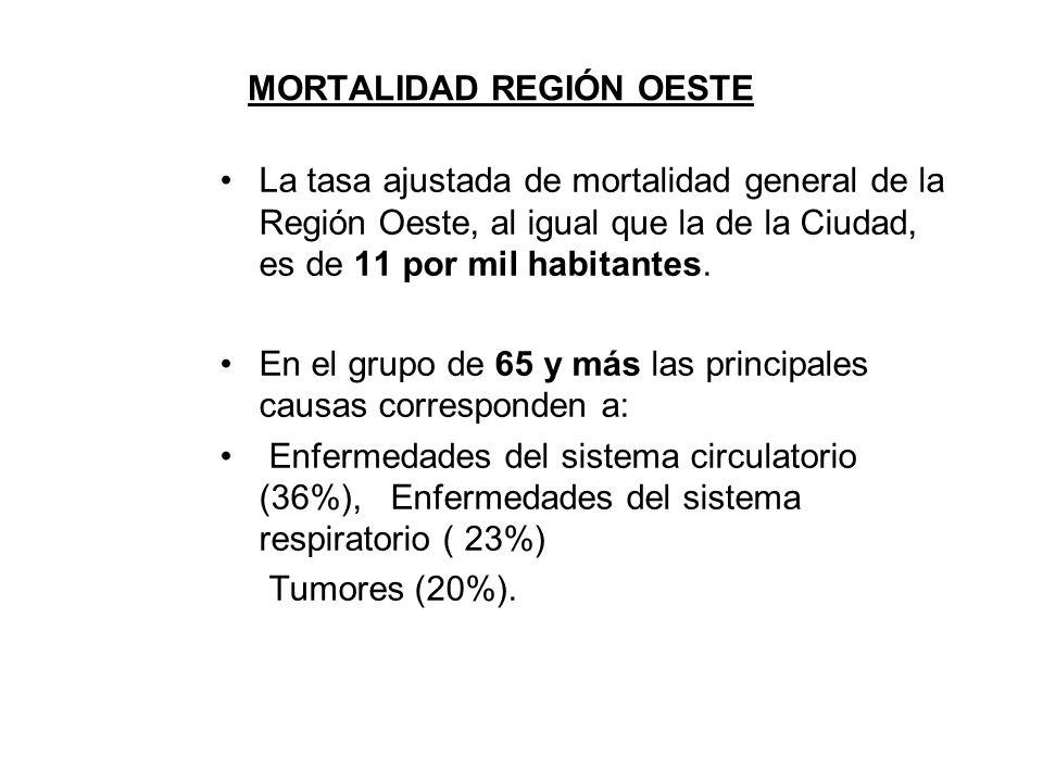 MORTALIDAD REGIÓN OESTE La tasa ajustada de mortalidad general de la Región Oeste, al igual que la de la Ciudad, es de 11 por mil habitantes.