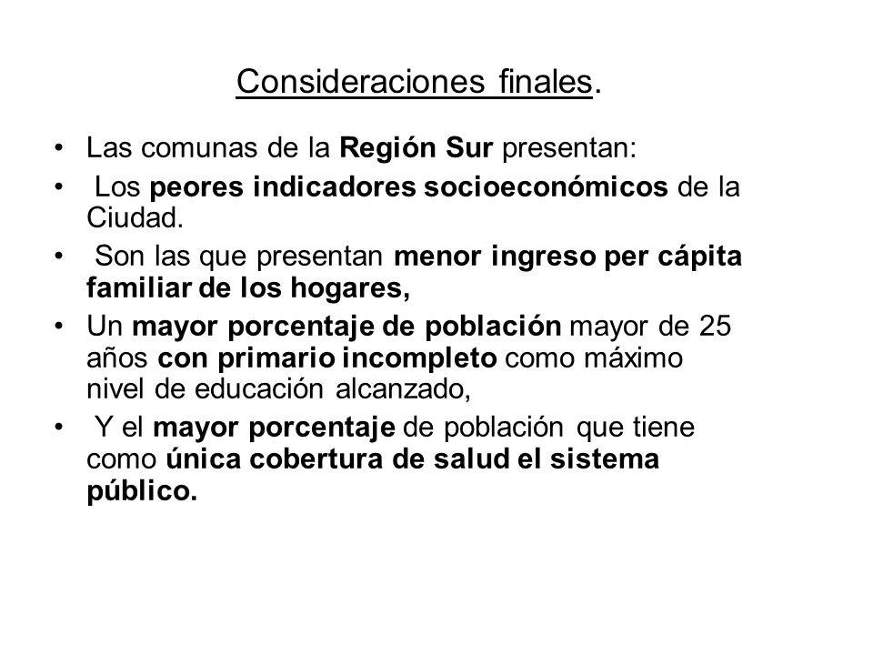 Las comunas de la Región Sur presentan: Los peores indicadores socioeconómicos de la Ciudad.
