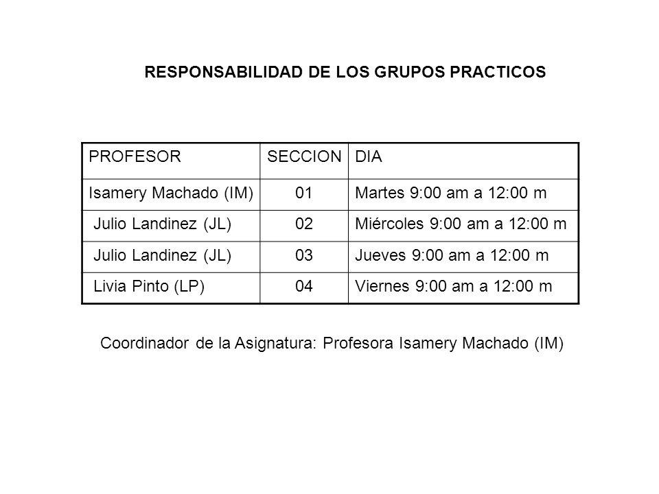 RESPONSABILIDAD DE LOS GRUPOS PRACTICOS PROFESORSECCIONDIA Isamery Machado (IM)01Martes 9:00 am a 12:00 m Julio Landinez (JL)02Miércoles 9:00 am a 12: